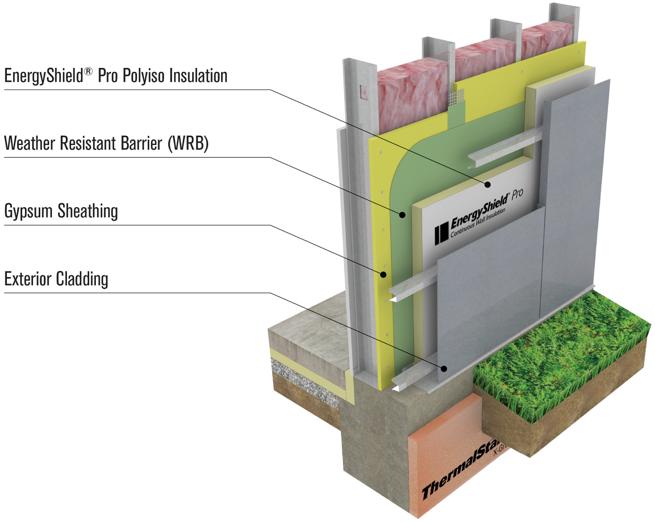 Atlas EnergyShield Pro Wall Rendering